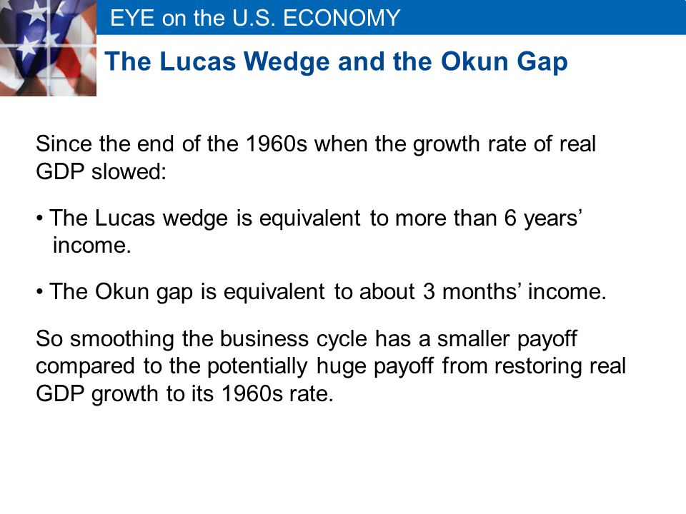 EYE on the U.S. ECONOMY The Lucas Wedge and the Okun Gap Since the end of the 1960s when the growth rate of real GDP slowed: The Lucas wedge is equiva