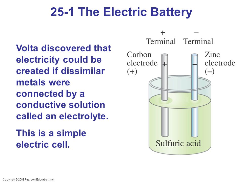 Copyright © 2009 Pearson Education, Inc. Volta discovered that electricity could be created if dissimilar metals were connected by a conductive soluti
