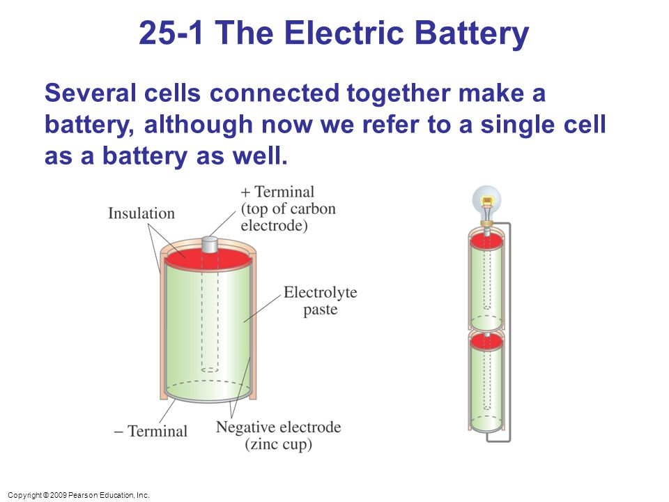 Copyright © 2009 Pearson Education, Inc. Several cells connected together make a battery, although now we refer to a single cell as a battery as well.