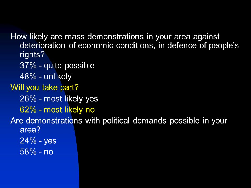 How likely are mass demonstrations in your area against deterioration of economic conditions, in defence of people's rights.