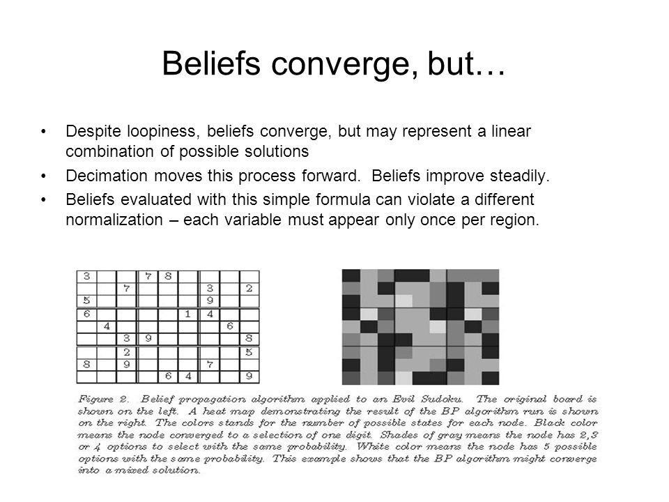 Beliefs converge, but… Despite loopiness, beliefs converge, but may represent a linear combination of possible solutions Decimation moves this process forward.
