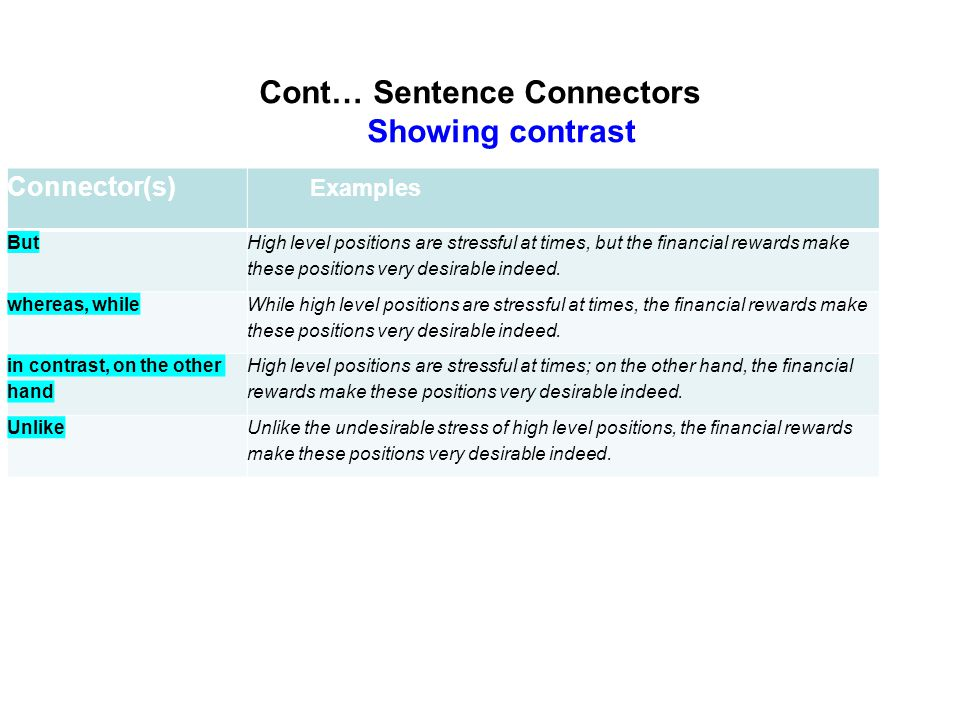 Cont… Sentence Connectors Showing contrast Connector(s) Examples But High level positions are stressful at times, but the financial rewards make these positions very desirable indeed.