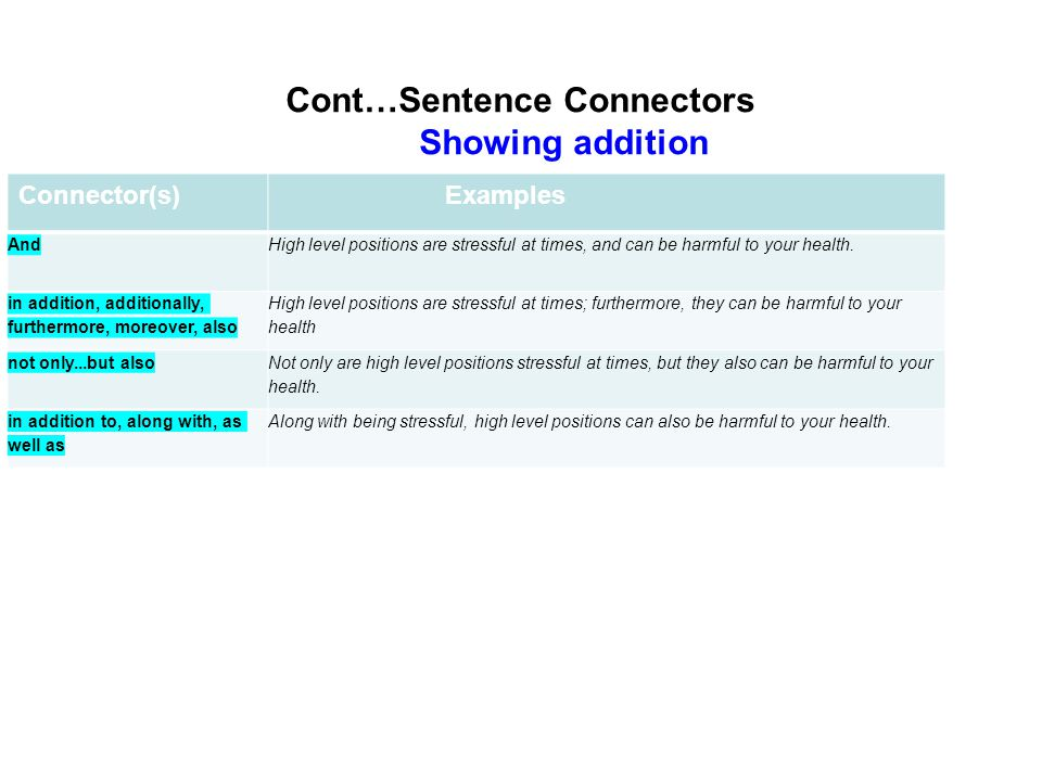 Cont…Sentence Connectors Showing addition Connector(s) Examples AndHigh level positions are stressful at times, and can be harmful to your health.