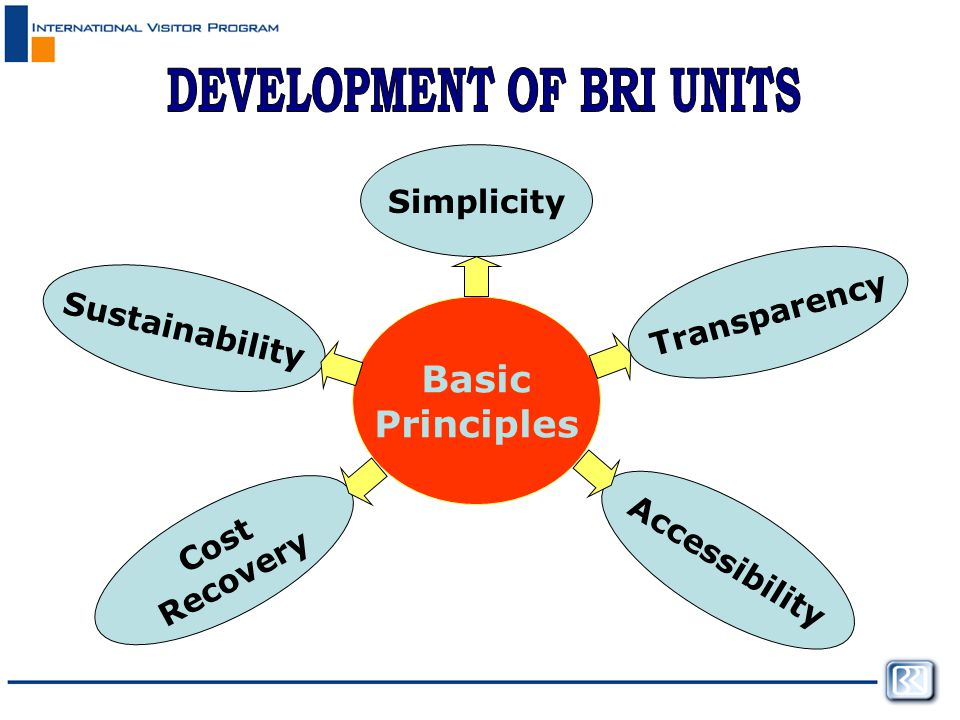 Simplicity Transparency Cost Recovery Accessibility Sustainability Basic Principles