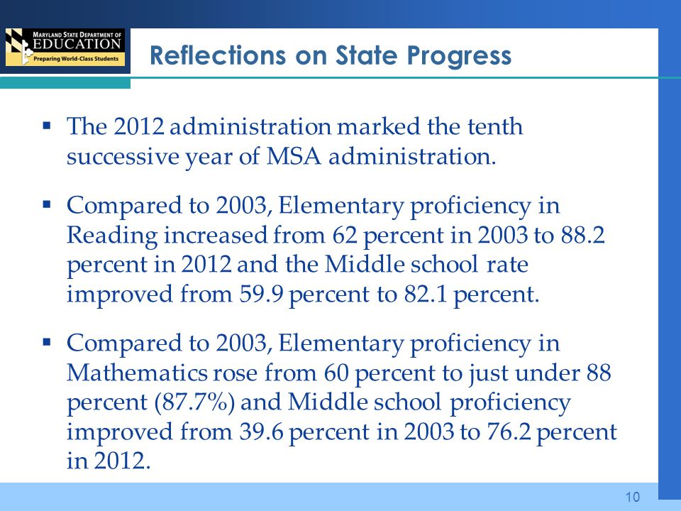 Reflections on State Progress  The 2012 administration marked the tenth successive year of MSA administration.  Compared to 2003, Elementary profici