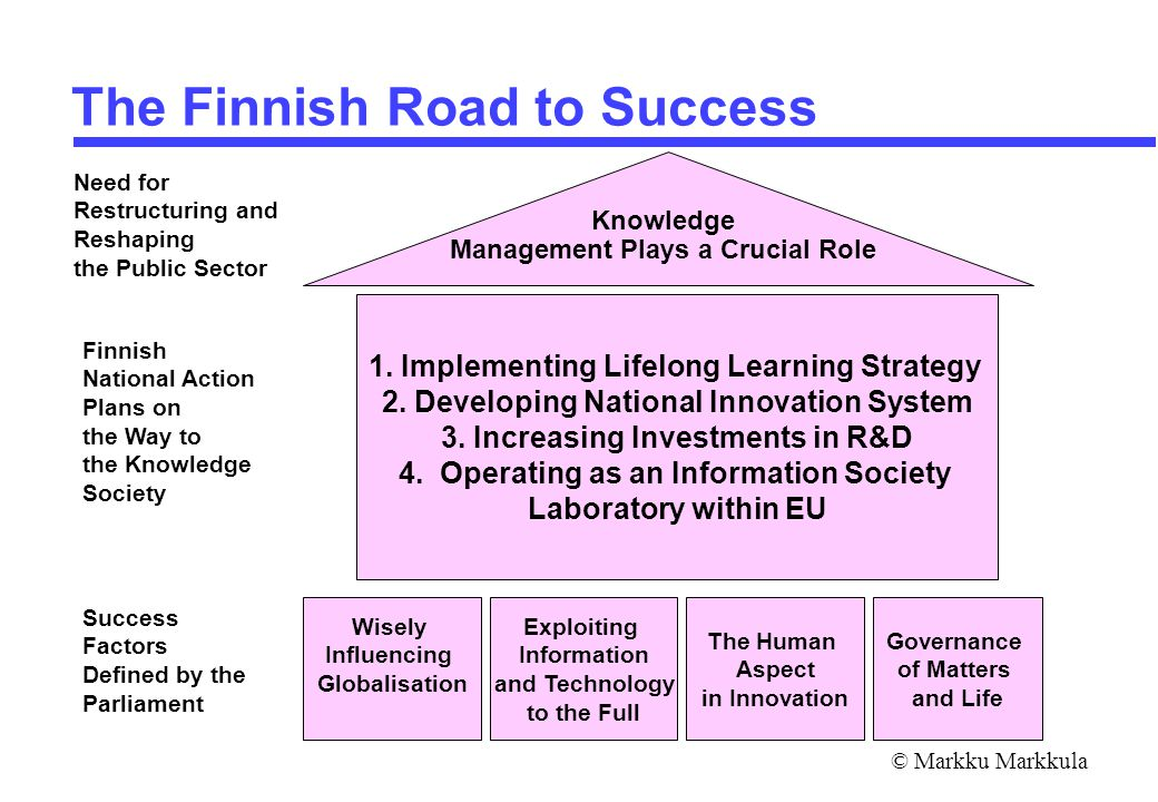 © Markku Markkula Start with a Systemized Process to Support Competence Development Organizations that are successful share the following features of a learning organization: 1.