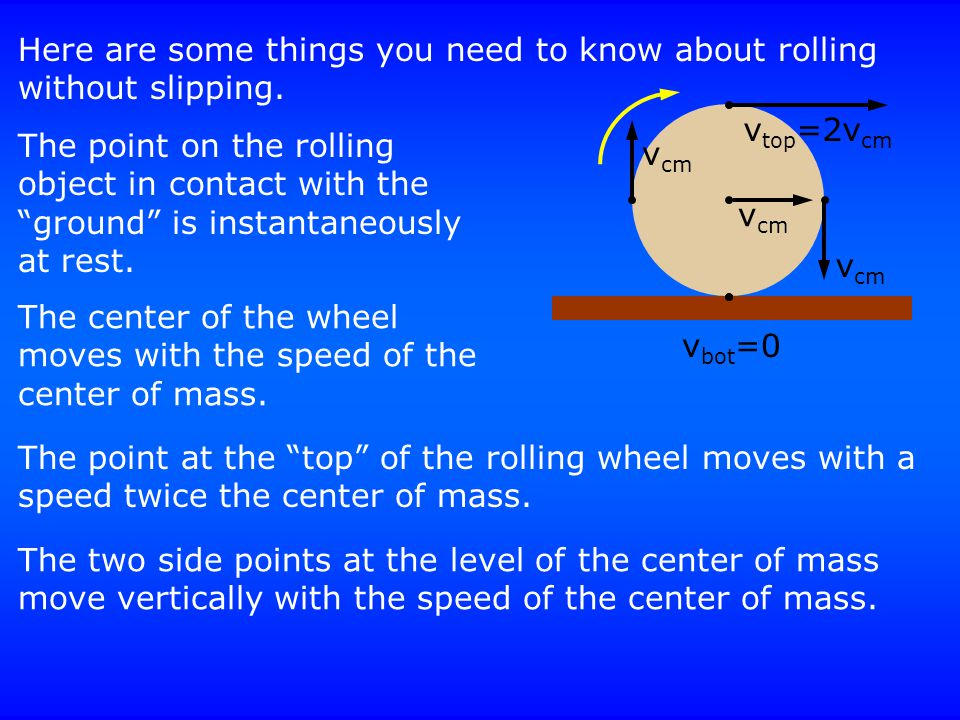 The point on the rolling object in contact with the ground is instantaneously at rest.