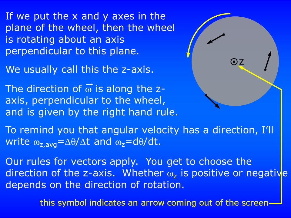 If we put the x and y axes in the plane of the wheel, then the wheel is rotating about an axis perpendicular to this plane.