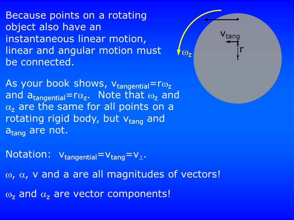 Because points on a rotating object also have an instantaneous linear motion, linear and angular motion must be connected. As your book shows, v tange