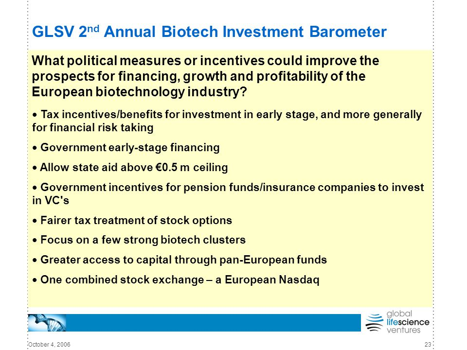 October 4, 200623 GLSV 2 nd Annual Biotech Investment Barometer What political measures or incentives could improve the prospects for financing, growth and profitability of the European biotechnology industry.