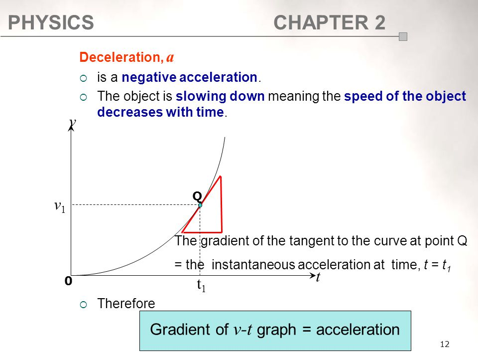 PHYSICSCHAPTER 2 12 Deceleration, a  is a negative acceleration.  The object is slowing down meaning the speed of the object decreases with time. 