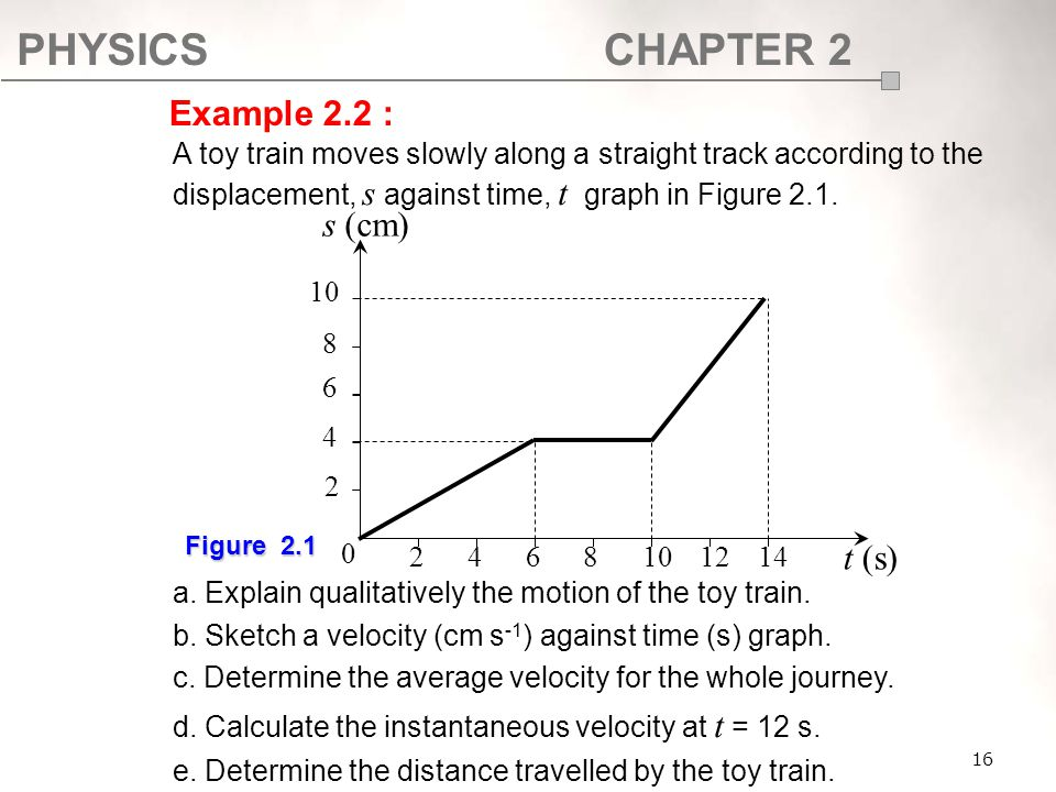PHYSICSCHAPTER 2 16 A toy train moves slowly along a straight track according to the displacement, s against time, t graph in Figure 2.1. a. Explain q