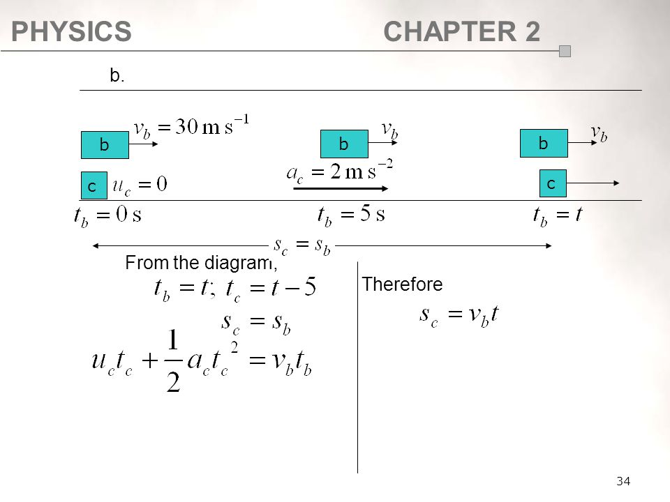 PHYSICSCHAPTER 2 34 b. From the diagram, c b b b c Therefore