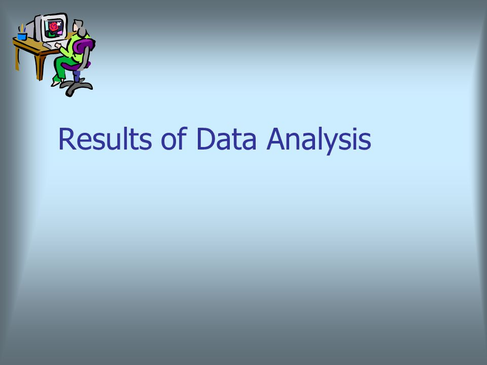 Results of Data Analysis