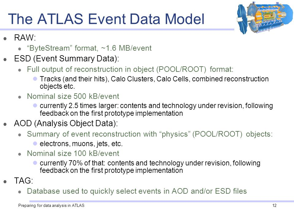 Preparing for data analysis in ATLAS12 The ATLAS Event Data Model RAW: ByteStream format, ~1.6 MB/event ESD (Event Summary Data): Full output of reconstruction in object (POOL/ROOT) format: Tracks (and their hits), Calo Clusters, Calo Cells, combined reconstruction objects etc.