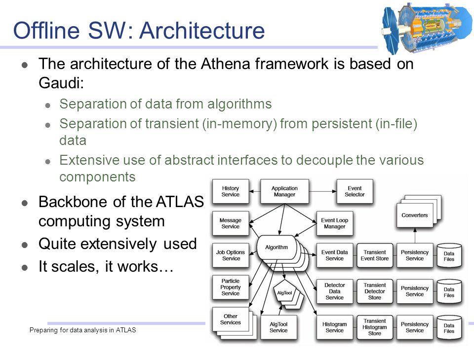 Preparing for data analysis in ATLAS13 Offline SW: Architecture The architecture of the Athena framework is based on Gaudi: Separation of data from al