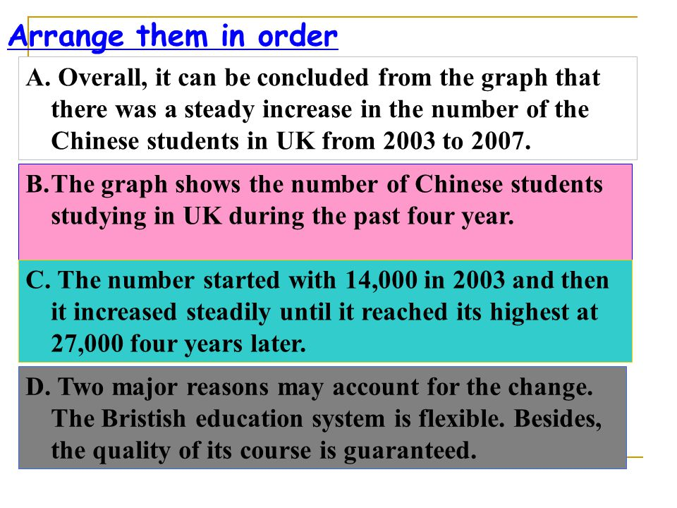 D.Two major reasons may account for the change. The Bristish education system is flexible.