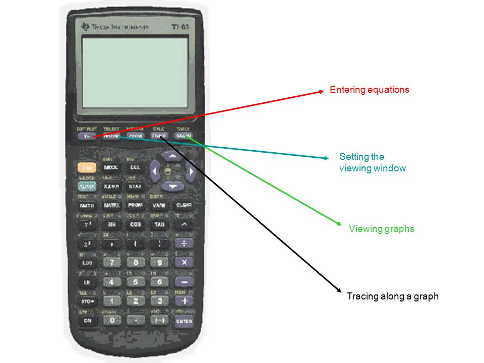 Entering equations Viewing graphs Setting the viewing window Tracing along a graph