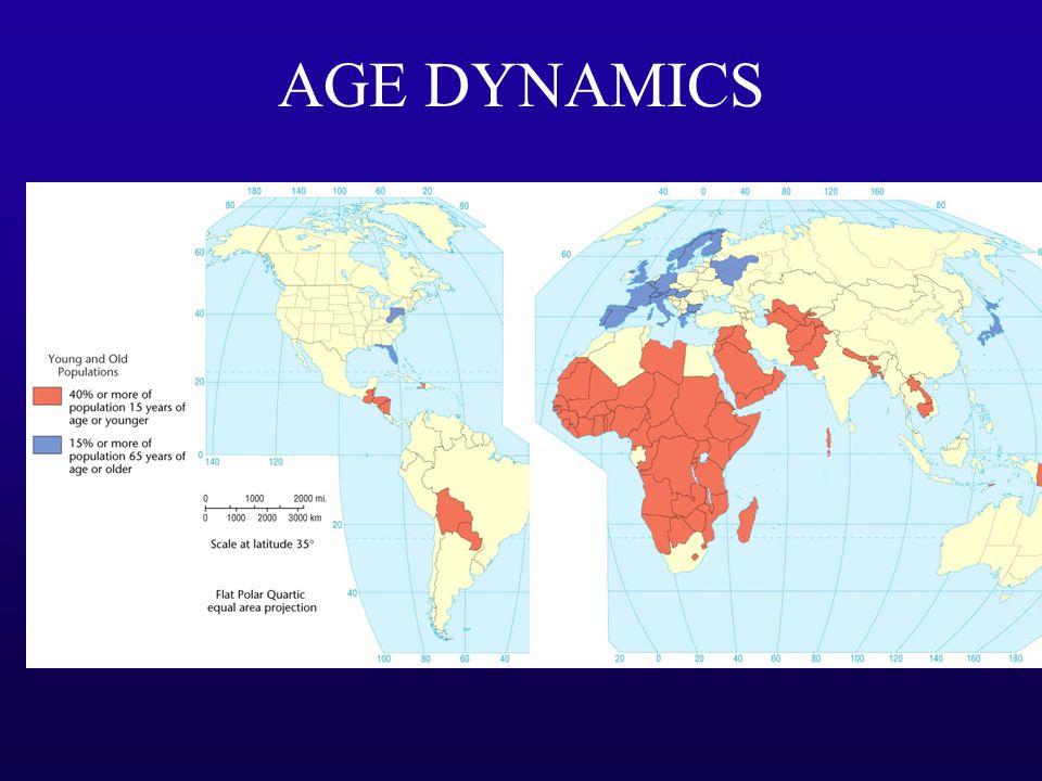 AGE DYNAMICS