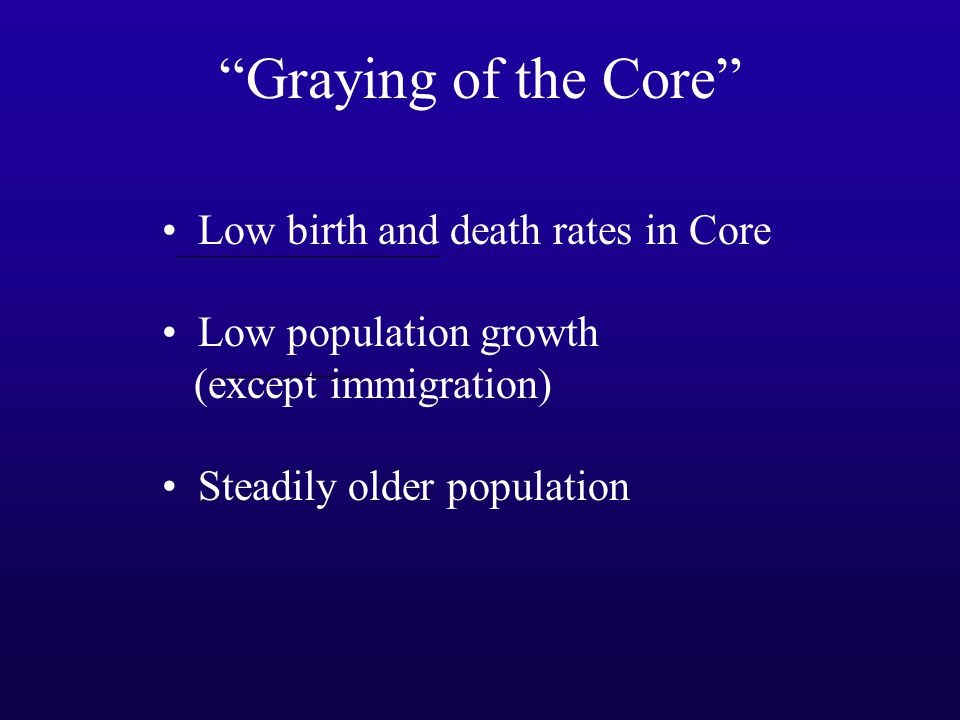 Low birth and death rates in Core Low population growth (except immigration) Steadily older population Graying of the Core