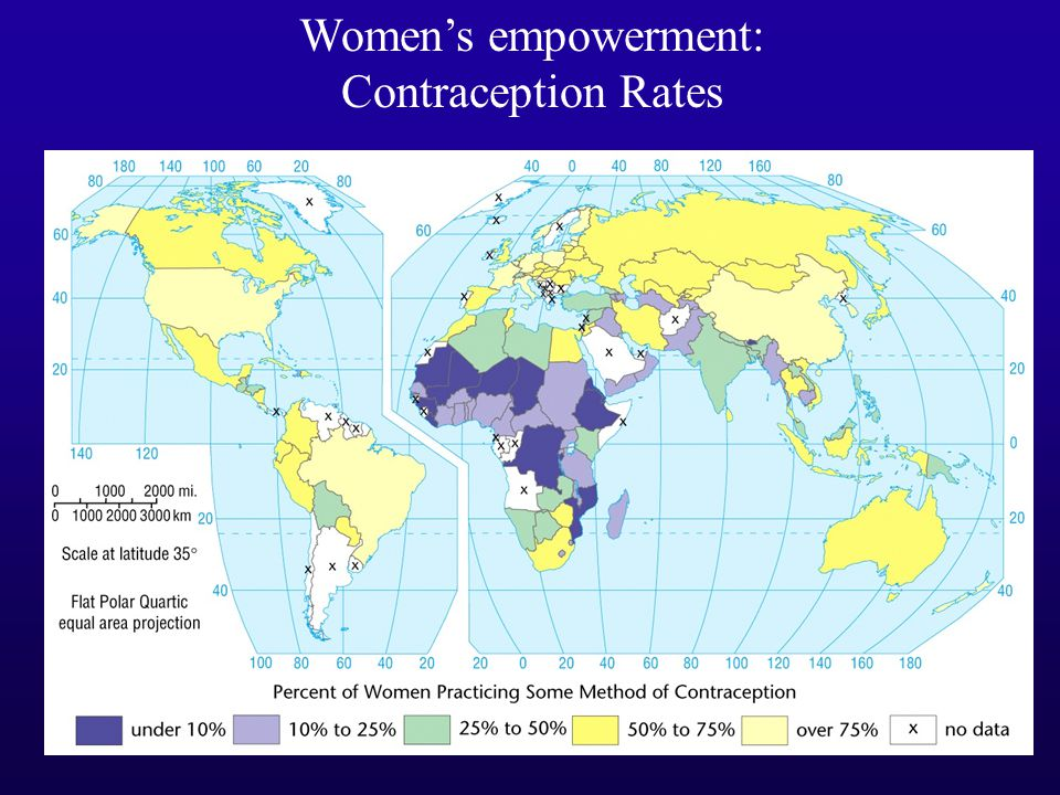 Women's empowerment: Contraception Rates