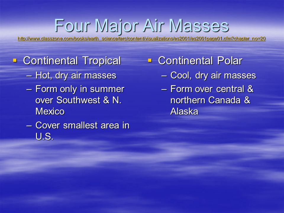 Four Major Air Masses http://www.classzone.com/books/earth_science/terc/content/visualizations/es2001/es2001page01.cfm?chapter_no=20 http://www.classzone.com/books/earth_science/terc/content/visualizations/es2001/es2001page01.cfm?chapter_no=20  Continental Tropical –Hot, dry air masses –Form only in summer over Southwest & N.