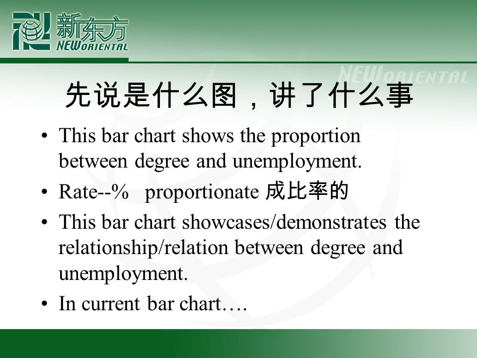 先说是什么图,讲了什么事 This bar chart shows the proportion between degree and unemployment.