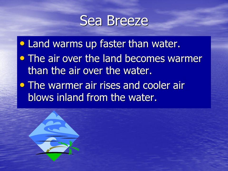 Land Breeze Land cools faster than water.Land cools faster than water.