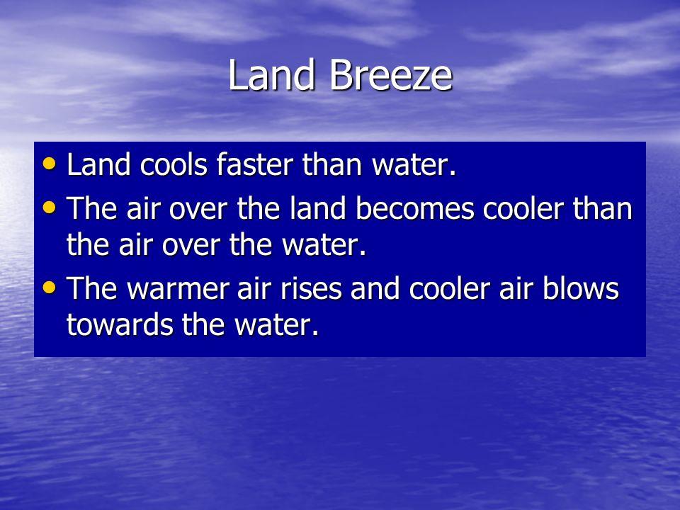 Sea Breeze vs. Land Breeze
