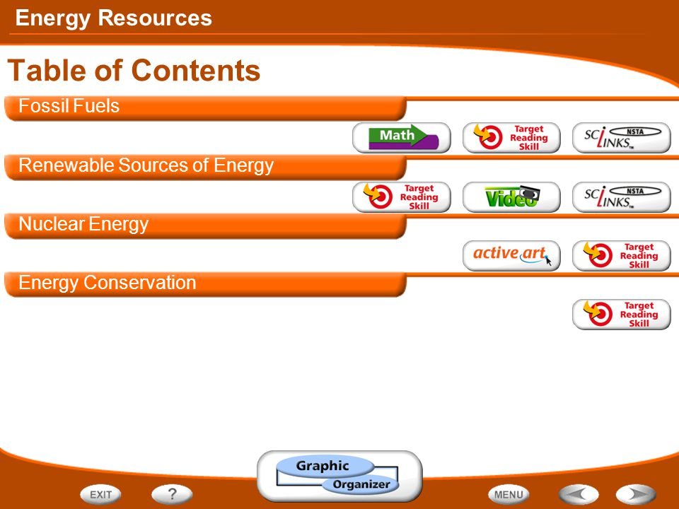 Energy Resources Fossil Fuels Renewable Sources of Energy Nuclear Energy Energy Conservation Table of Contents