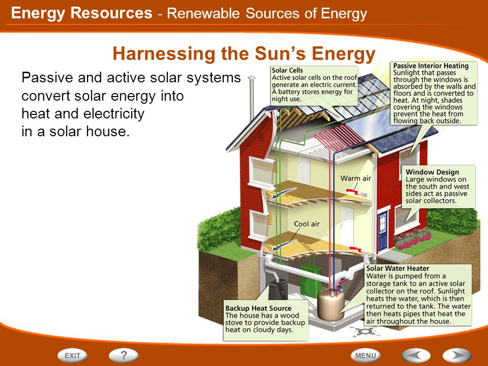 Energy Resources Harnessing the Sun's Energy Passive and active solar systems convert solar energy into heat and electricity in a solar house. - Renew
