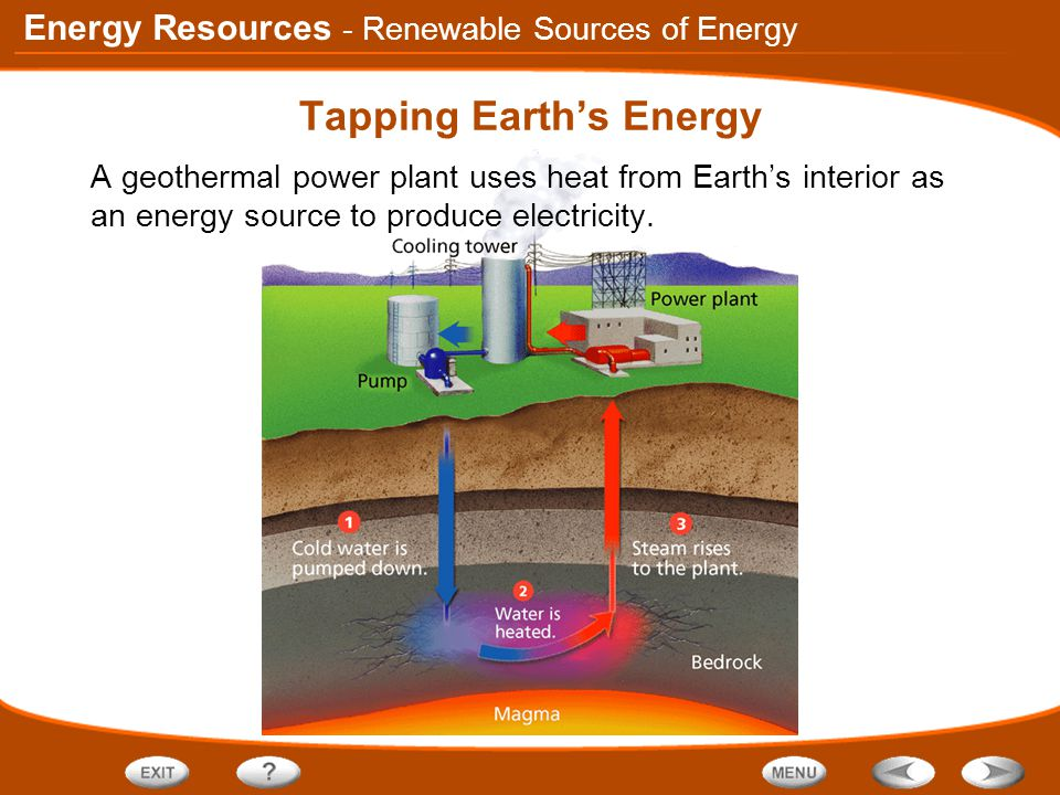 Energy Resources Tapping Earth's Energy - Renewable Sources of Energy A geothermal power plant uses heat from Earth's interior as an energy source to