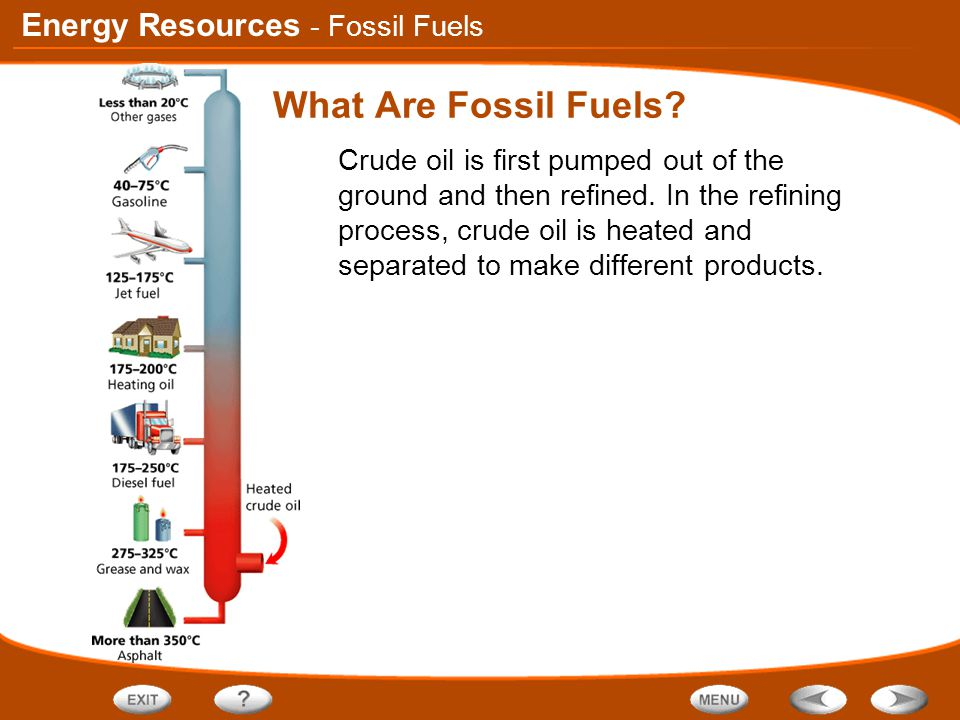 Energy Resources What Are Fossil Fuels? Crude oil is first pumped out of the ground and then refined. In the refining process, crude oil is heated and