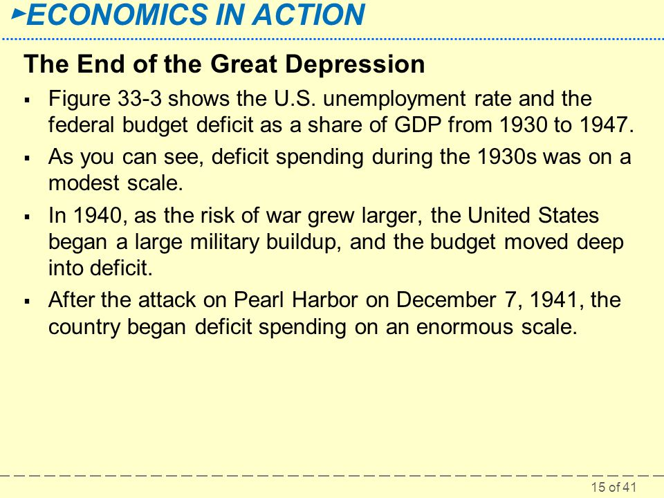 15 of 41 ► ECONOMICS IN ACTION The End of the Great Depression  Figure 33-3 shows the U.S. unemployment rate and the federal budget deficit as a shar