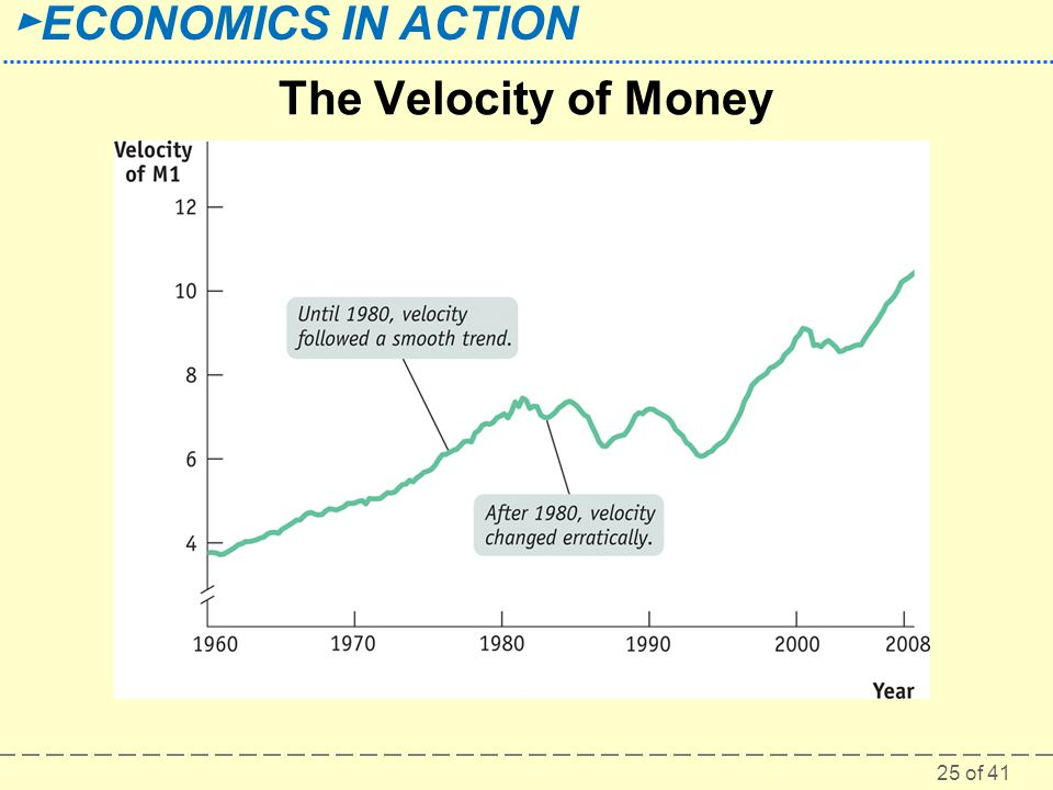 25 of 41 ► ECONOMICS IN ACTION The Velocity of Money