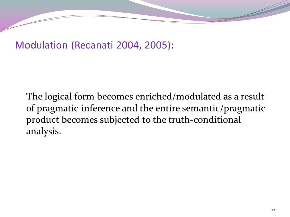 Pragmatic enrichment of what is said is often automatic, subconscious (Dafault/Interactive Semantics: 'default').