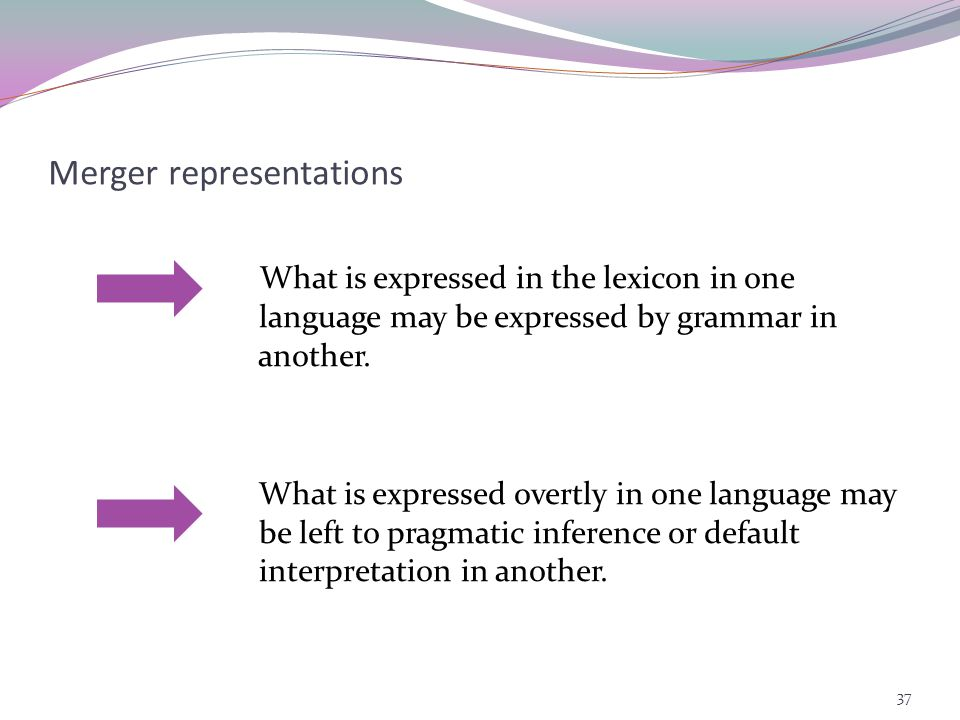 Merger representations What is expressed in the lexicon in one language may be expressed by grammar in another.