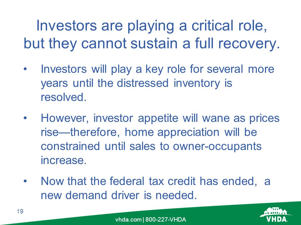 19 vhda.com | 800-227-VHDA Investors are playing a critical role, but they cannot sustain a full recovery.
