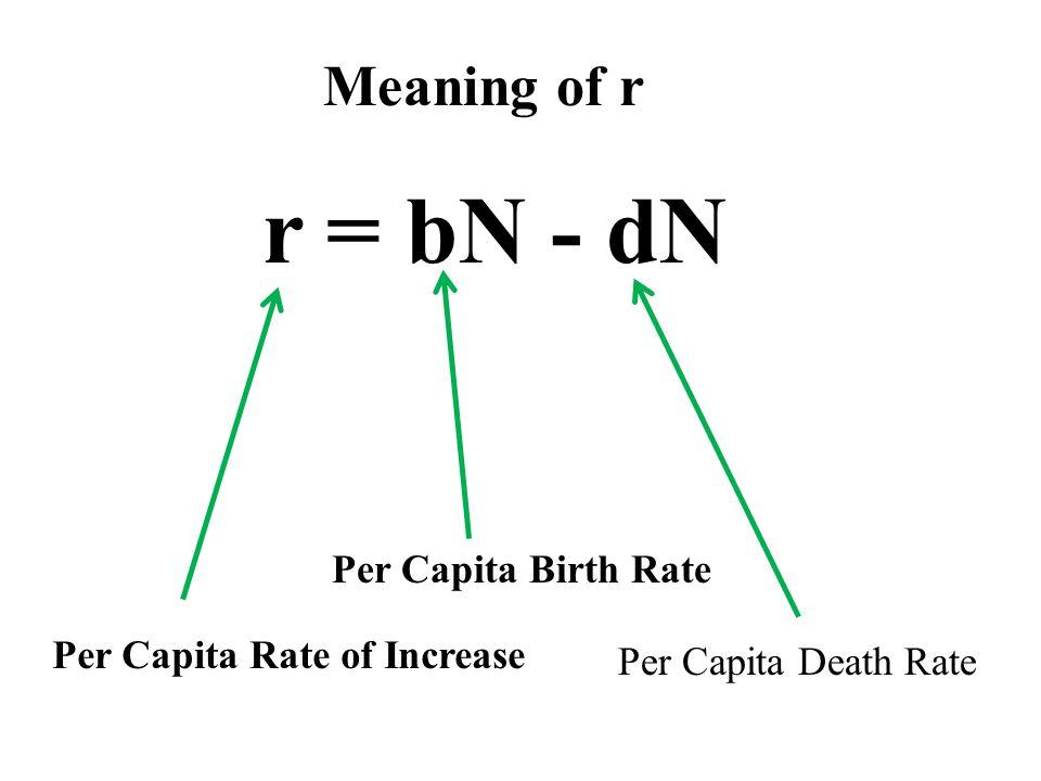 r = bN - dN Per Capita Rate of Increase Per Capita Birth Rate Per Capita Death Rate Meaning of r