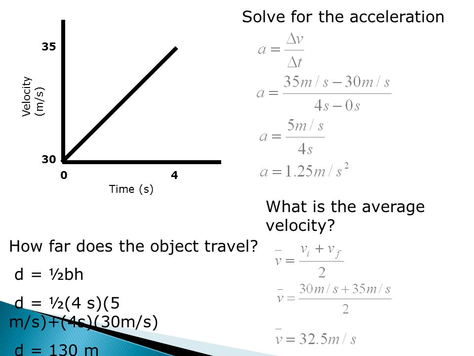 Velocity (m/s) Time (s) 30 35 04 Solve for the acceleration How far does the object travel.