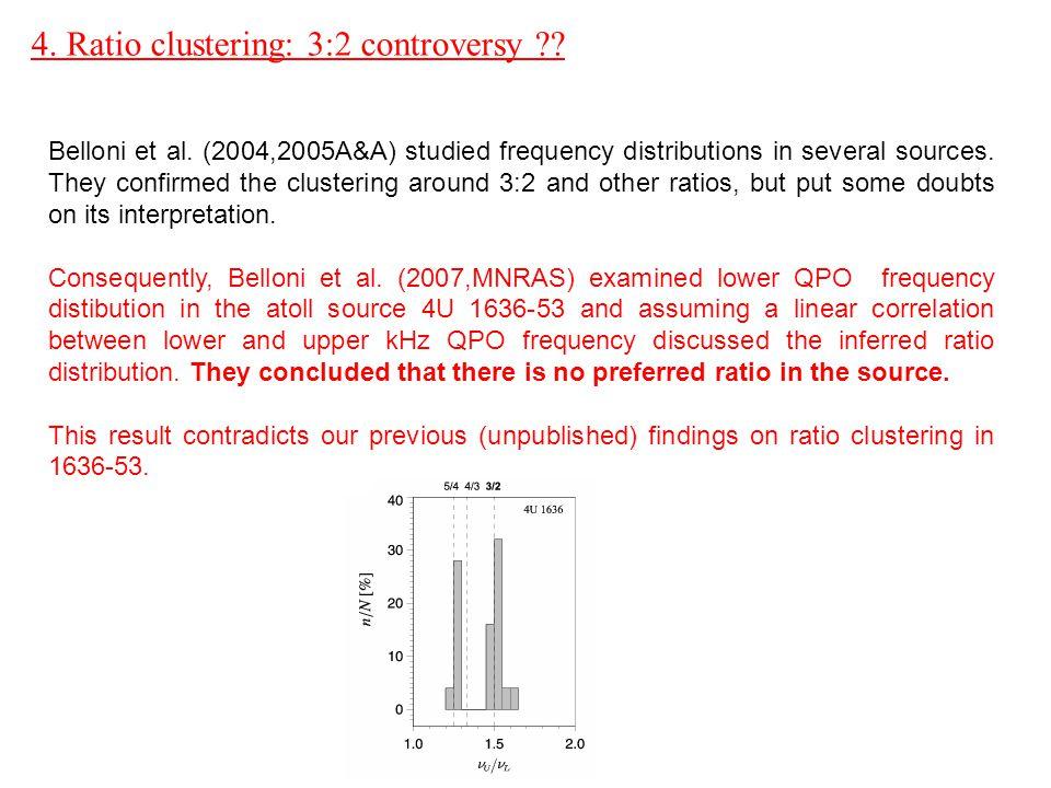 4.Ratio clustering: 3:2 controversy ?. Belloni et al.