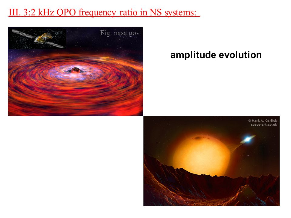 III. 3:2 kHz QPO frequency ratio in NS systems: Fig: nasa.gov amplitude evolution