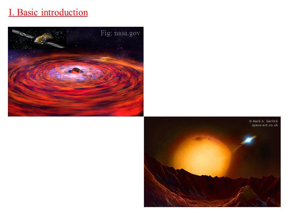 I. Basic introduction Fig: nasa.gov