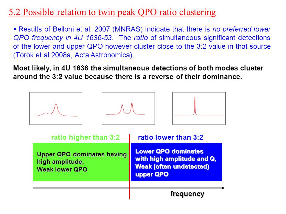 5.2 Possible relation to twin peak QPO ratio clustering   Results of Belloni et al. 2007 (MNRAS) indicate that there is no preferred lower QPO frequ