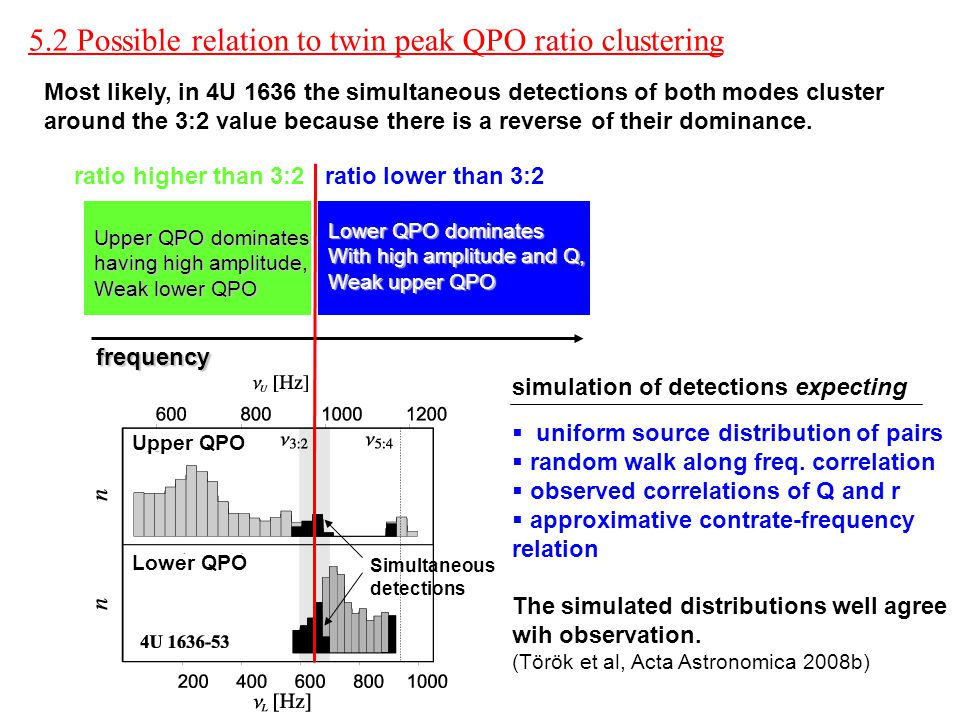 5.2 Possible relation to twin peak QPO ratio clustering Most likely, in 4U 1636 the simultaneous detections of both modes cluster around the 3:2 value because there is a reverse of their dominance.