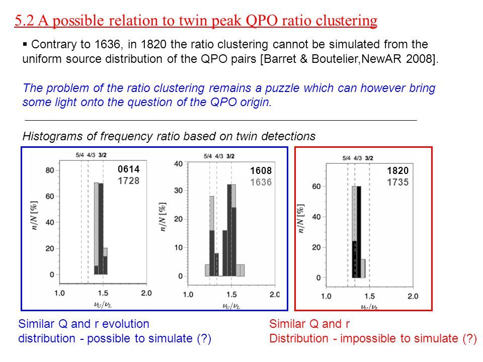   Contrary to 1636, in 1820 the ratio clustering cannot be simulated from the uniform source distribution of the QPO pairs [Barret & Boutelier,NewAR