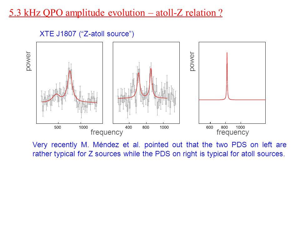 Very recently M.Méndez et al.