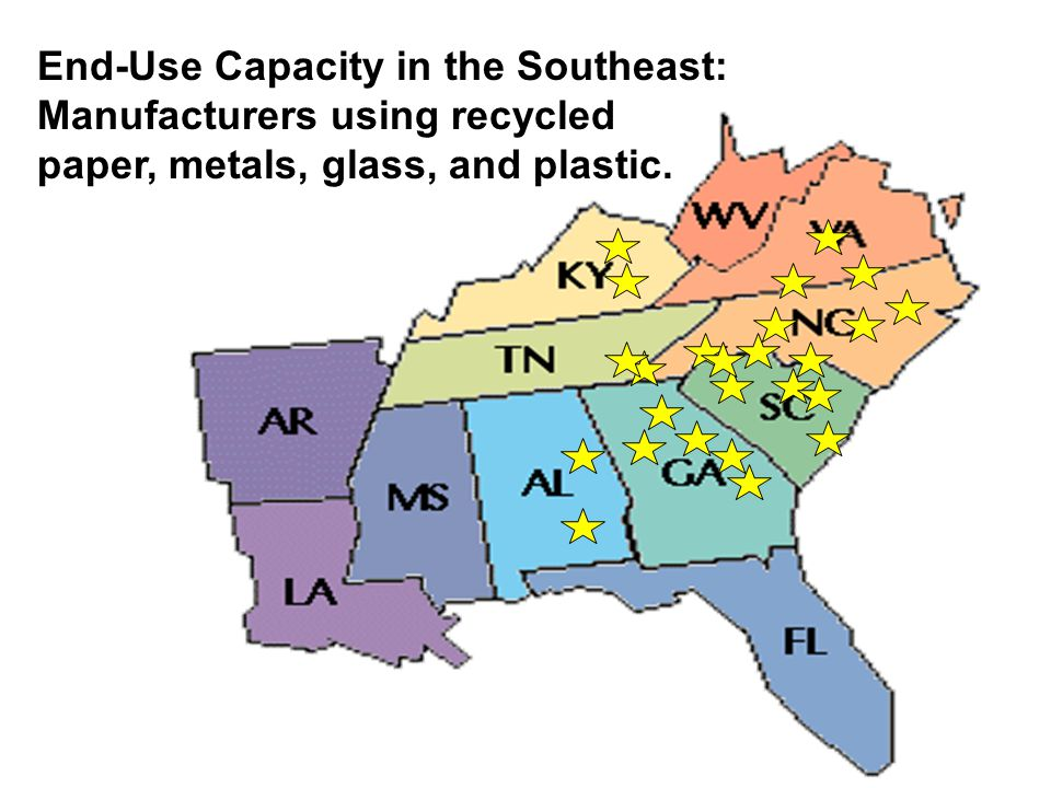 End-Use Capacity in the Southeast: Manufacturers using recycled paper, metals, glass, and plastic.