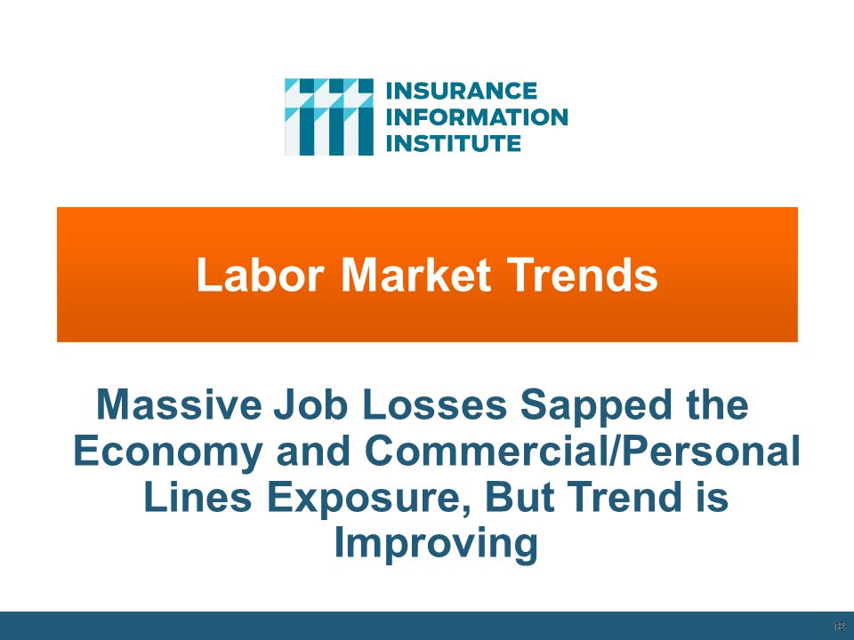 18 Labor Market Trends Massive Job Losses Sapped the Economy and Commercial/Personal Lines Exposure, But Trend is Improving 12/01/09 - 9pm 18