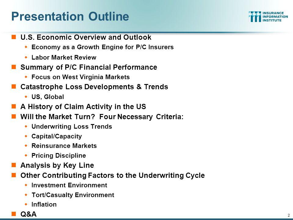 12/01/09 - 9pm 2 Presentation Outline U.S.